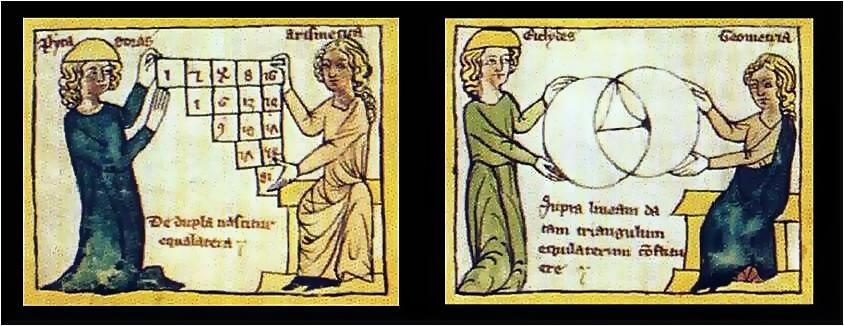 """L' Aritmetica e la Geometria – Miniature dal """"Computus correctorius"""" – Londra, British Library, prima metà del XIII sec."""